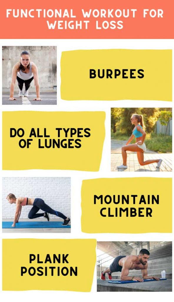 Workout for weight Loos