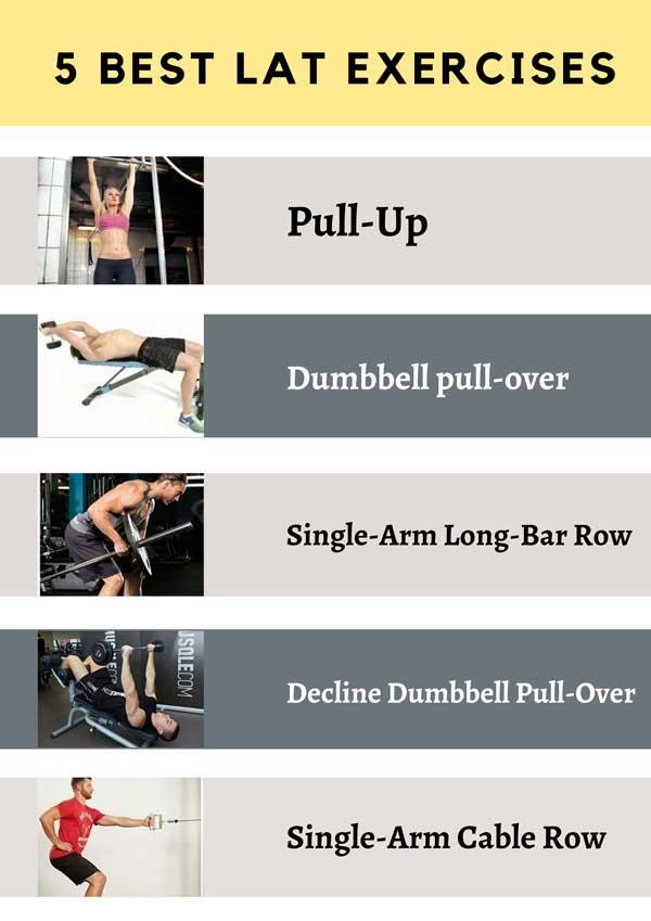 Lat Exercise